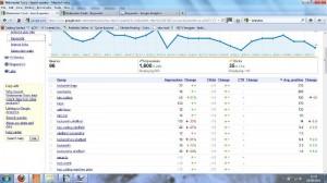 seo sheffield web master tool
